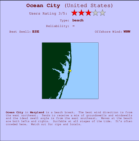 Ocean City Surf Forecast And Surf Reports Maryland Usa