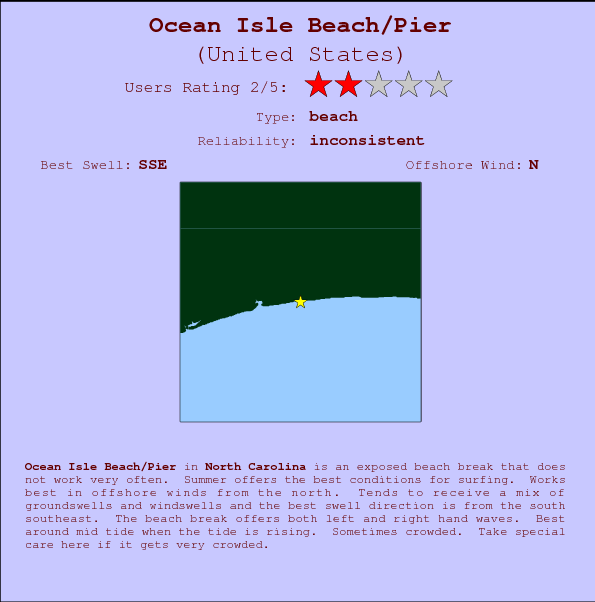 Ocean Isle Beach/Pier break location map and break info