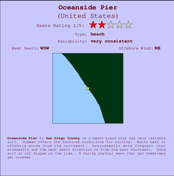 Oceanside Pier Surf Forecast And Surf Reports Cal San Diego