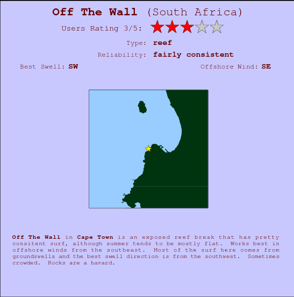 Off The Wall break location map and break info