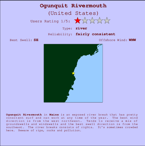 Ogunquit Rivermouth break location map and break info