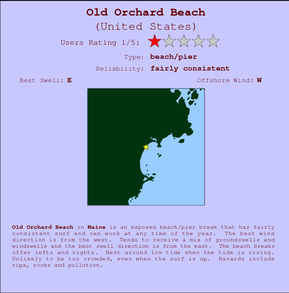 Old Orchard Beach break location map and break info