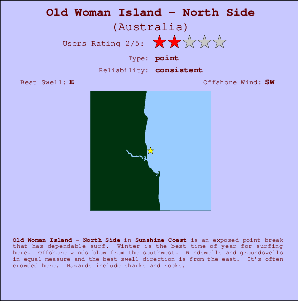 Old Woman Island - North Side break location map and break info