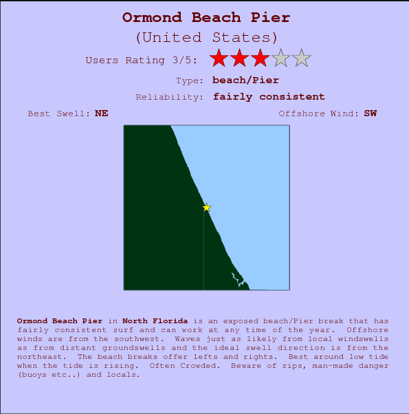 Ormond Beach Pier break location map and break info