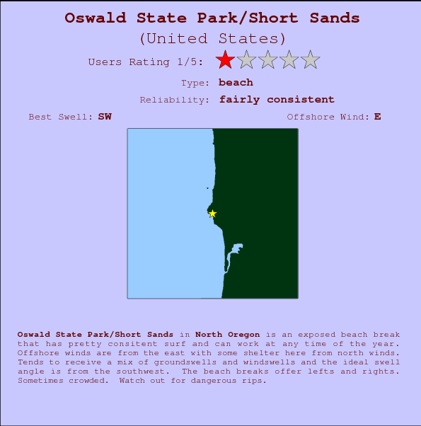 Oswald State Park/Short Sands break location map and break info
