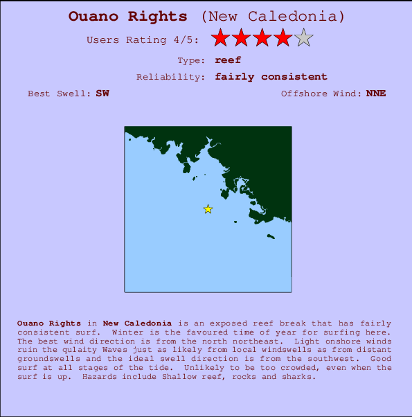 Ouano Rights break location map and break info
