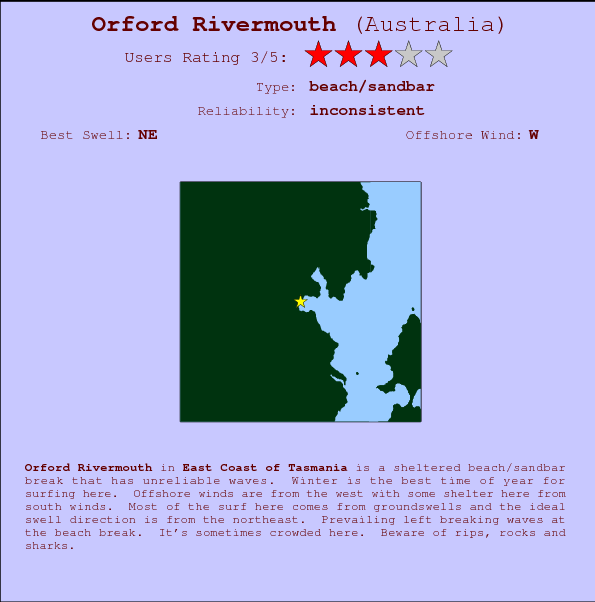 Orford Rivermouth break location map and break info