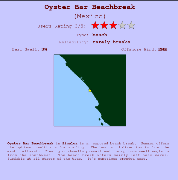 Oyster Bar Beachbreak break location map and break info
