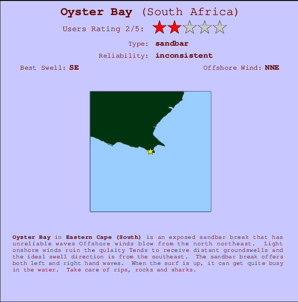 Oyster Bay break location map and break info