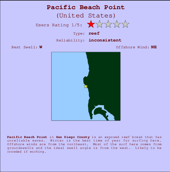 Pacific Beach Point break location map and break info