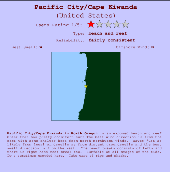 Pacific City/Cape Kiwanda break location map and break info