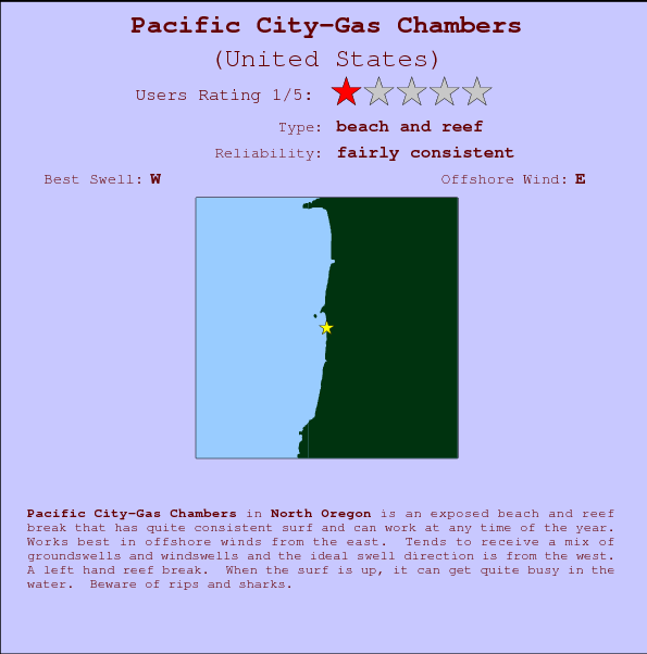 Pacific City-Gas Chambers break location map and break info
