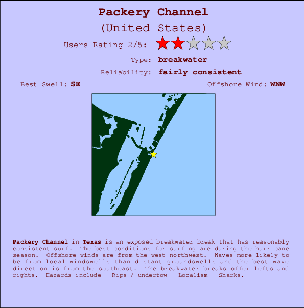 Packery Channel break location map and break info