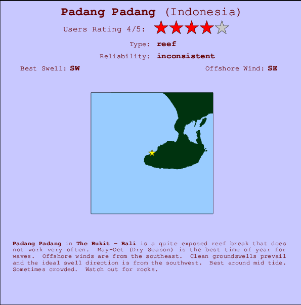 Padang Padang break location map and break info