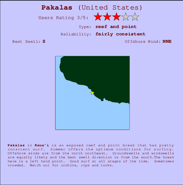 Pakalas break location map and break info