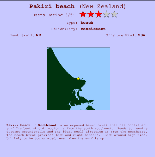 Pakiri beach break location map and break info