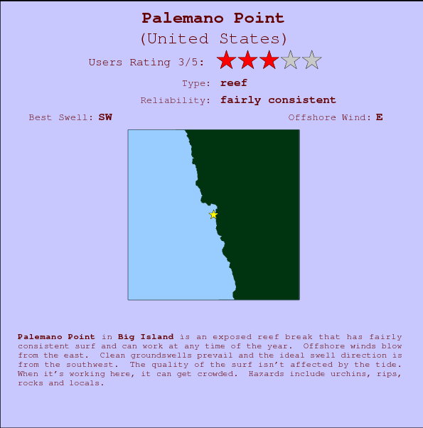 Palemano Point break location map and break info
