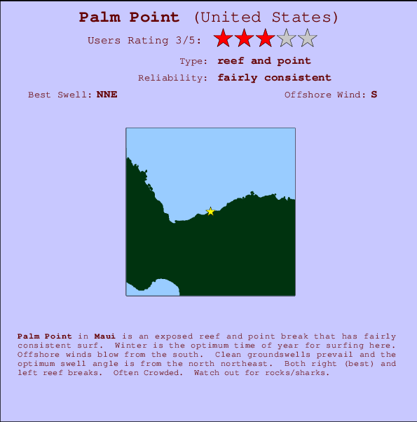 Palm Point break location map and break info