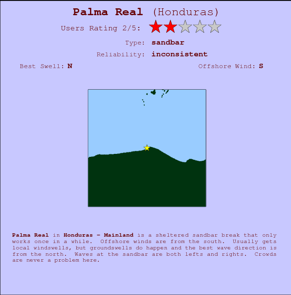 Palma Real break location map and break info