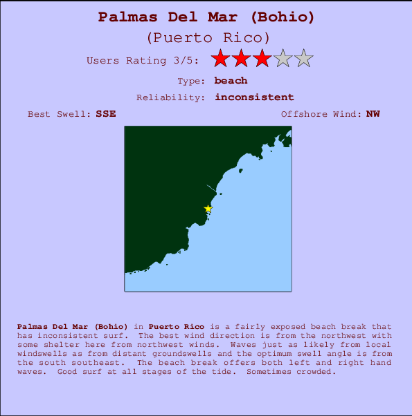 Palmas Del Mar (Bohio) break location map and break info