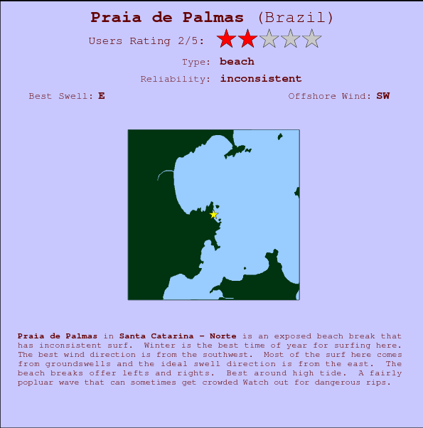 Praia de Palmas break location map and break info