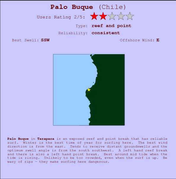 Palo Buque break location map and break info