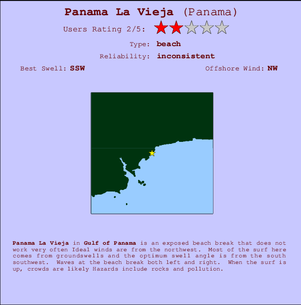 Panama La Vieja break location map and break info