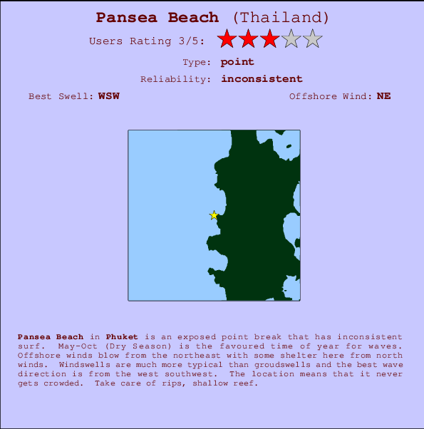Pansea Beach break location map and break info