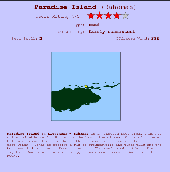 Paradise Island break location map and break info