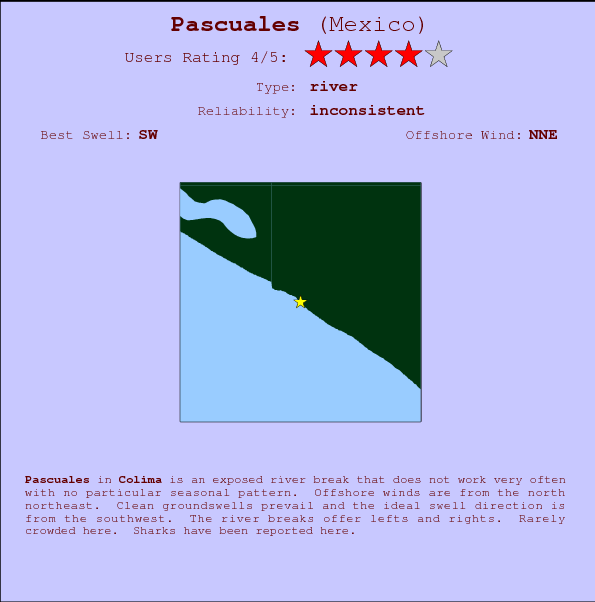Pascuales break location map and break info