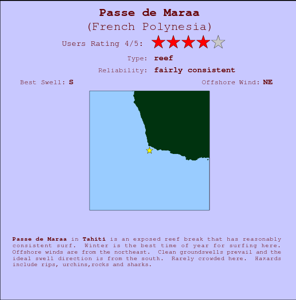 Passe de Maraa break location map and break info