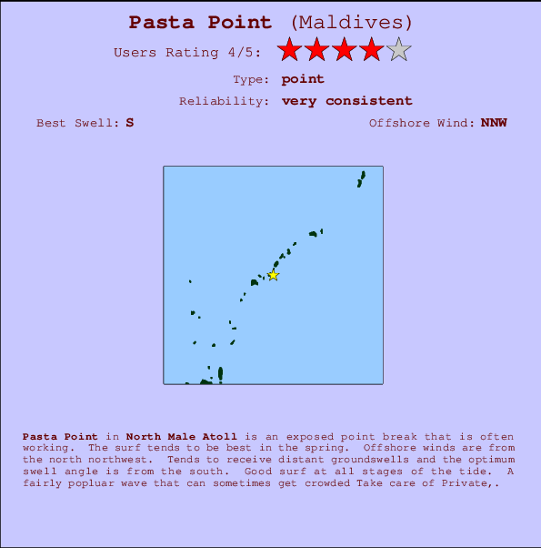 Pasta Point break location map and break info