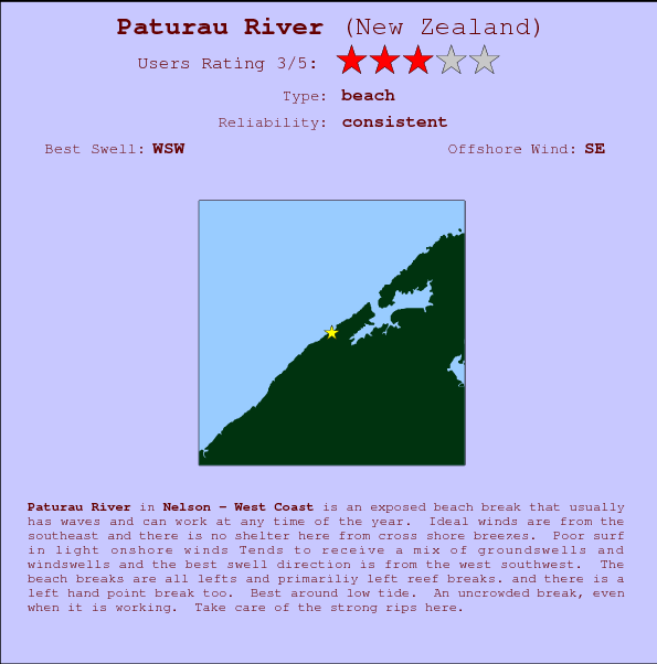 Paturau River break location map and break info
