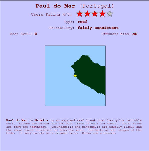 Paul do Mar break location map and break info