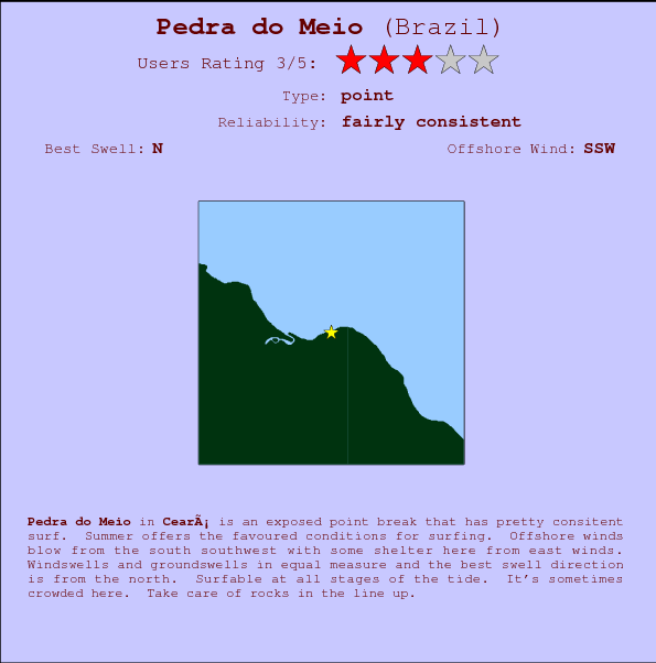 Pedra do Meio break location map and break info