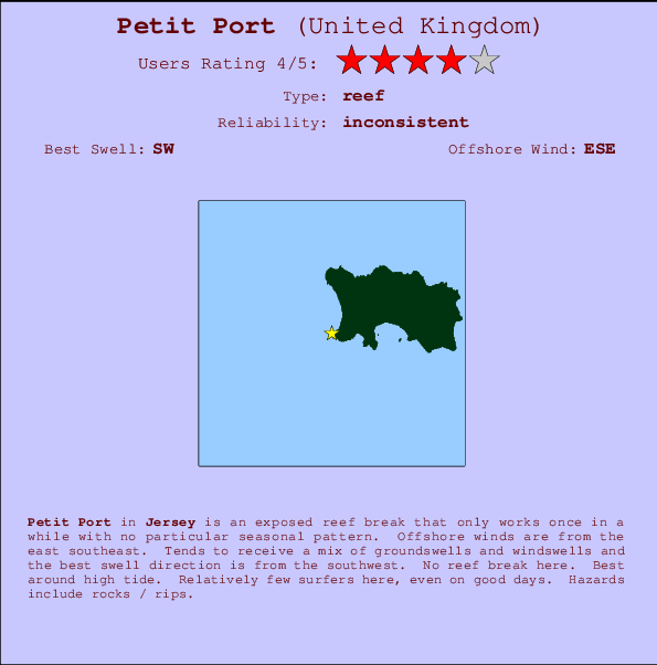 Petit Port break location map and break info