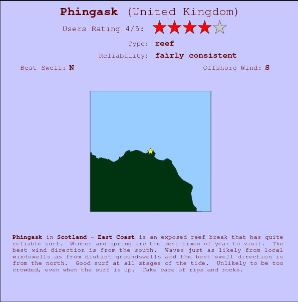 Phingask break location map and break info