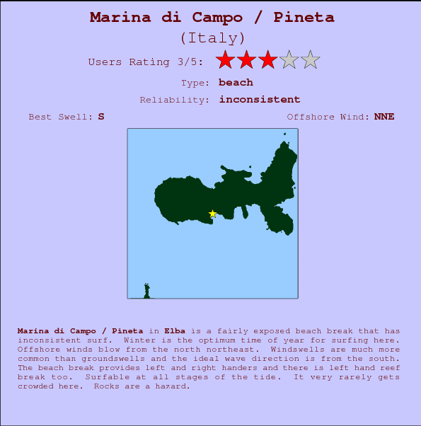 Marina di Campo / Pineta break location map and break info