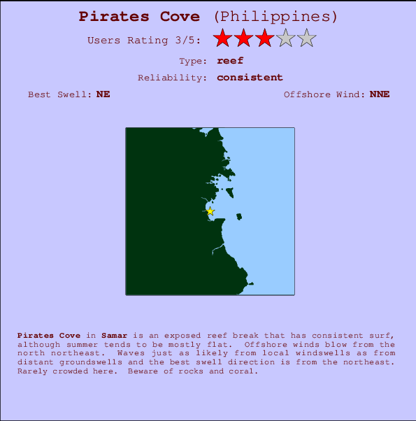 Pirates Cove break location map and break info