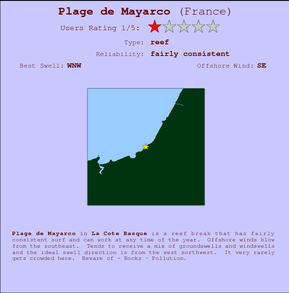 Plage de Mayarco break location map and break info