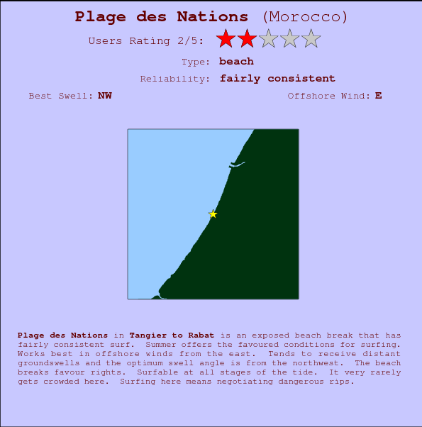 Plage des Nations break location map and break info