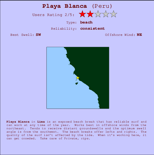 Playa Blanca break location map and break info