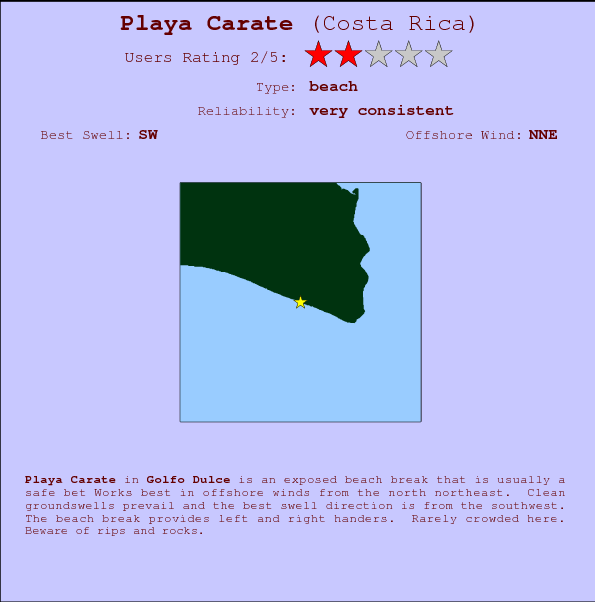 Playa Carate break location map and break info