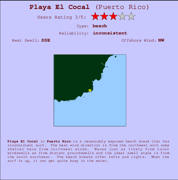 Playa El Cocal break location map and break info