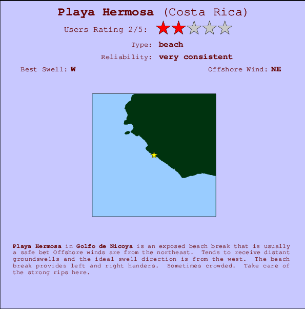 Playa Hermosa break location map and break info