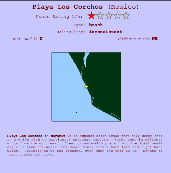 Playa Los Corchos break location map and break info