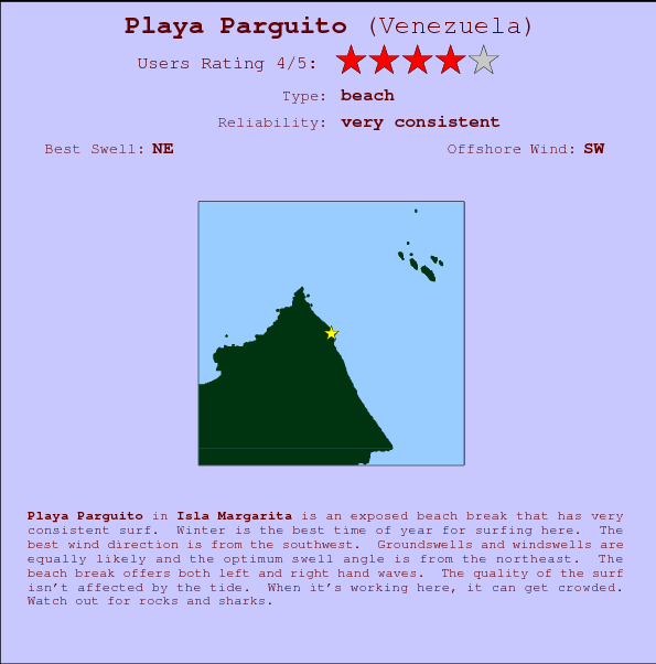 Playa Parguito break location map and break info