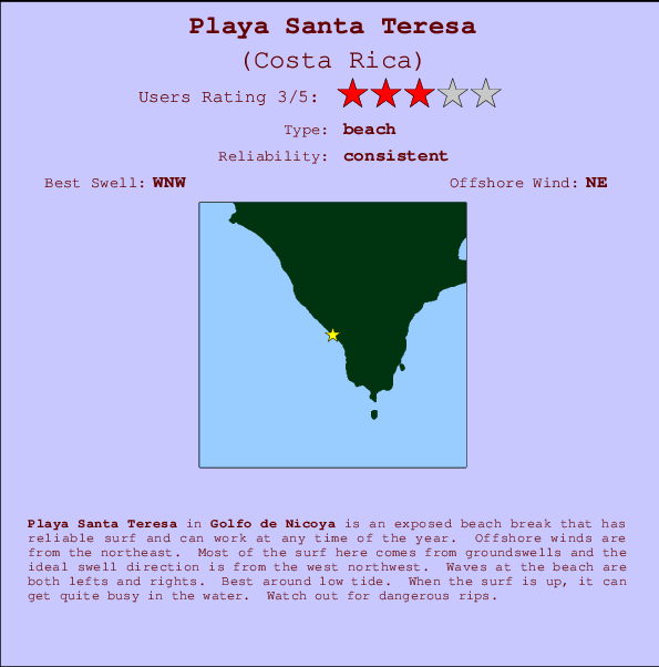 Playa Santa Teresa break location map and break info