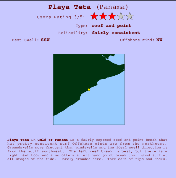 Playa Teta break location map and break info