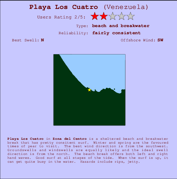 Playa Los Cuatro break location map and break info